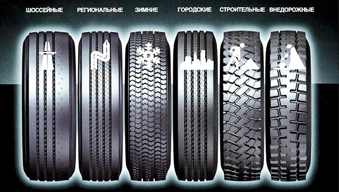 маркировка автомобильных шин