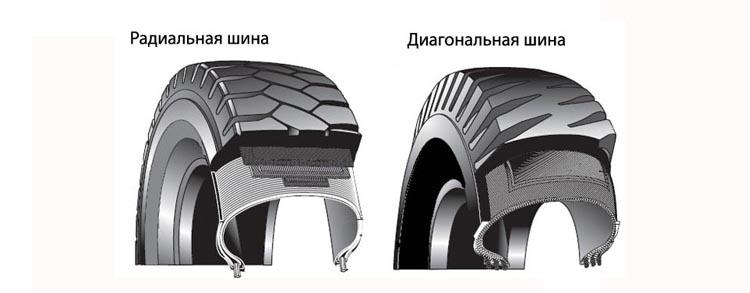 маркировка автомобильных шин №2
