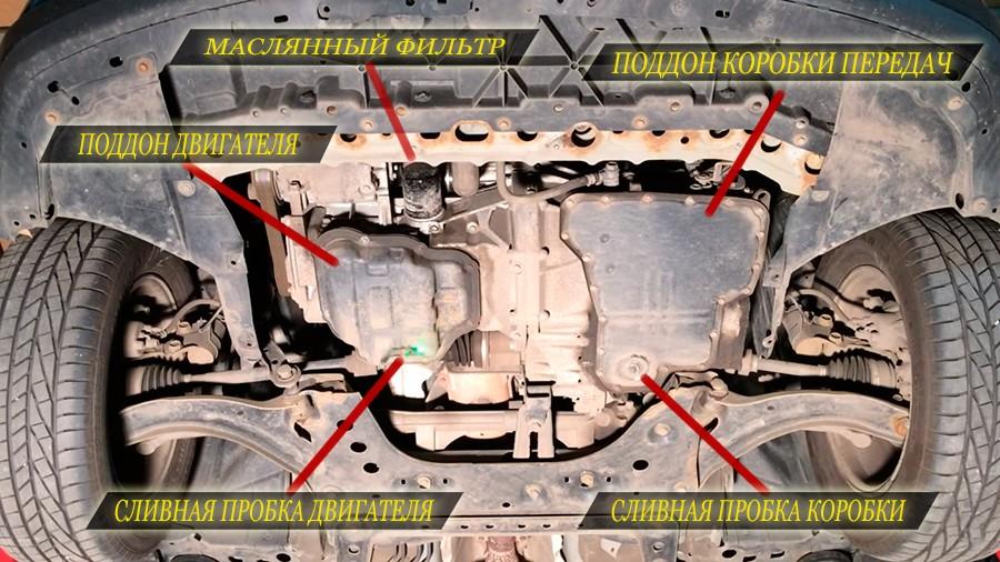 Расположение узлов на днище автомобиля ниссан тиида