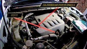 Размещение заливной горловины-и-щупа-уровня-масла на двигателе ниссан х трейл
