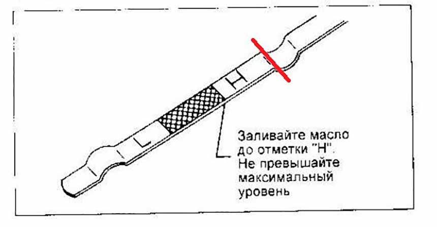Щуп для определения уровня масла в двигателе