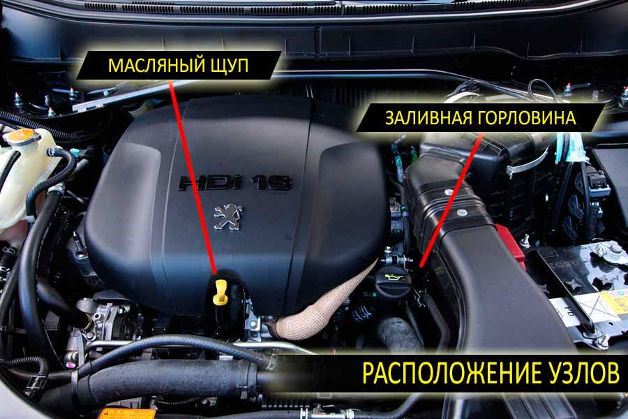 Двигатель пежо