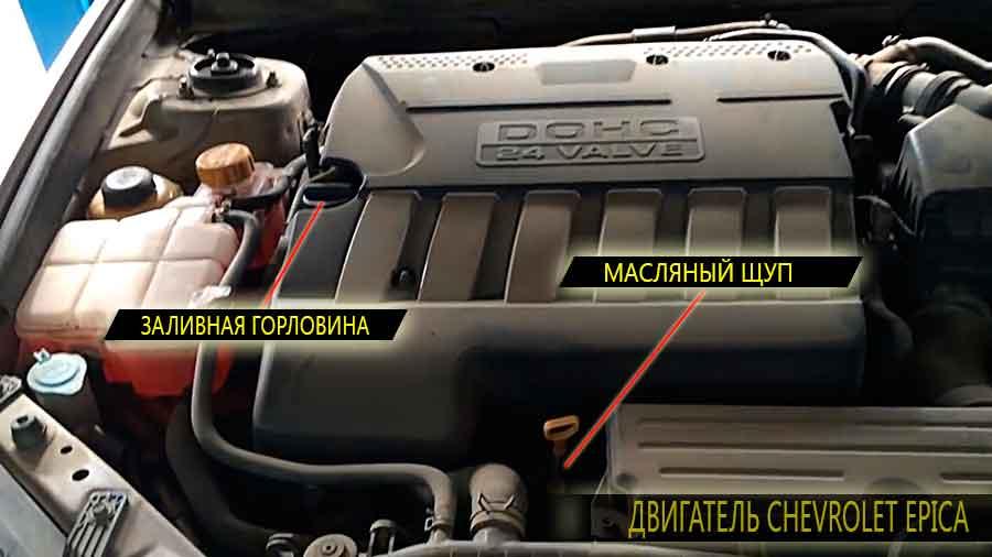 Расположение масляного щупа и заливной горловины на двигателе Шевроле Эпика