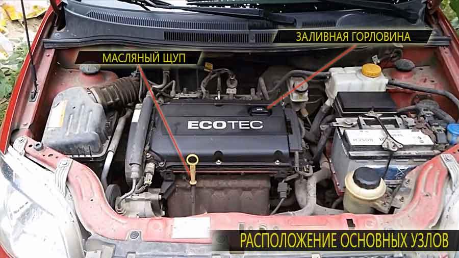 Расположение заливной горловины и масляного щупа на двигателе Шевроле Авео