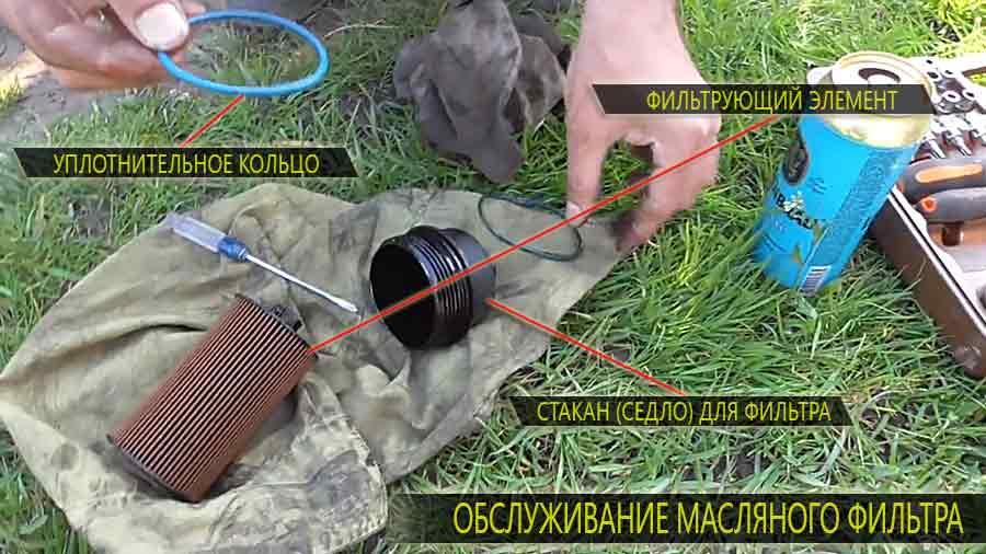 При замене масляного фильтра на Шевроле Орландо меняется манжет уплотнительного кольца и фильтрующий элемент