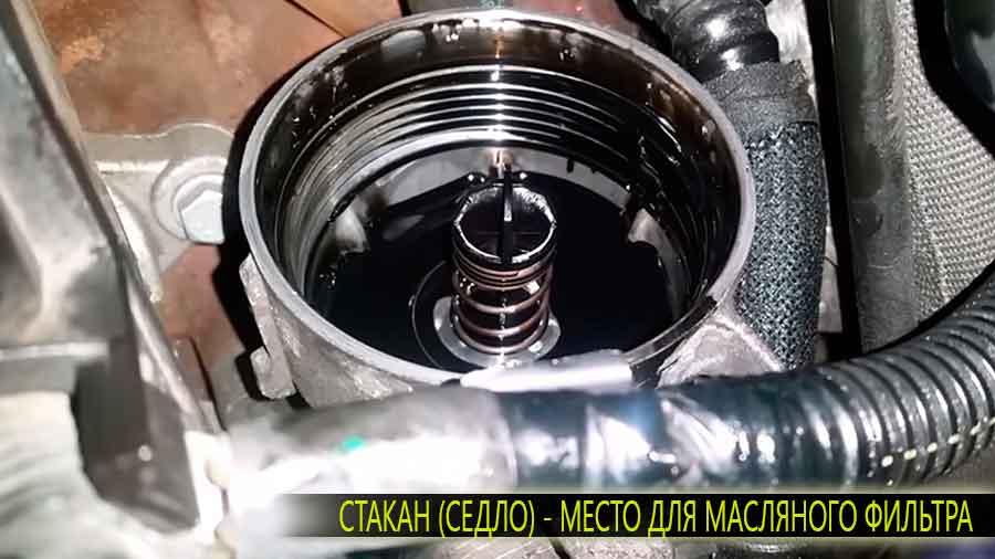 Седло (стакан) - место постоянной дислокации масляного фильтра нужно вытереь насухо от грязи и пыли перед установкой нового фильтра