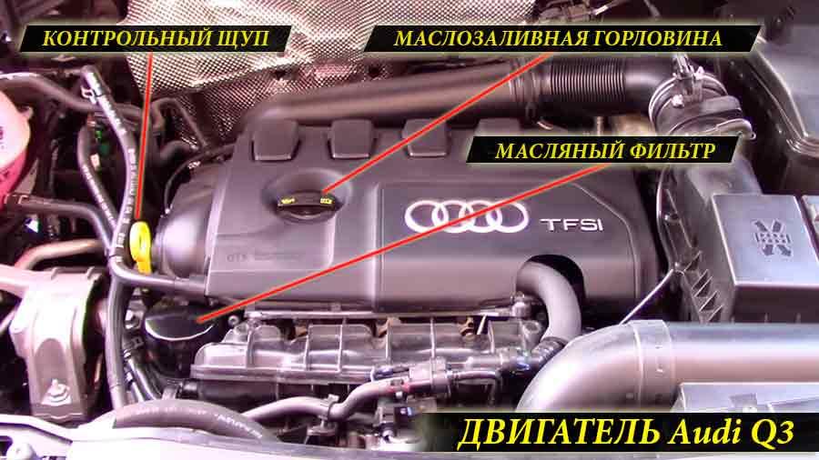 Расположение на двигателе audi q3 основных узлов для замены моторного масла