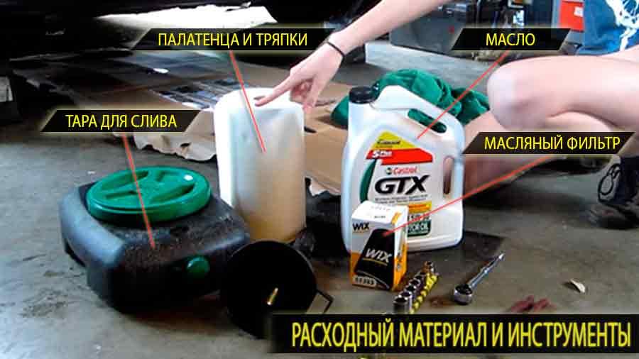 Расходный материал для замены моторного масла Ауди ТТ